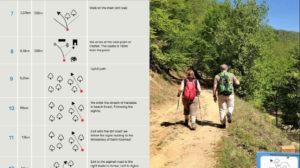 Halkidiki planinarenje i biciklizam